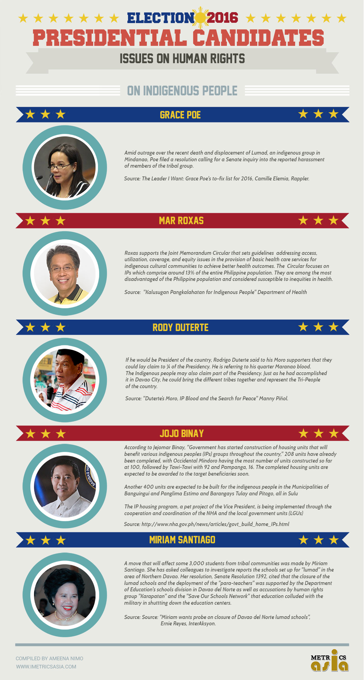 presidents infographic indegenous people
