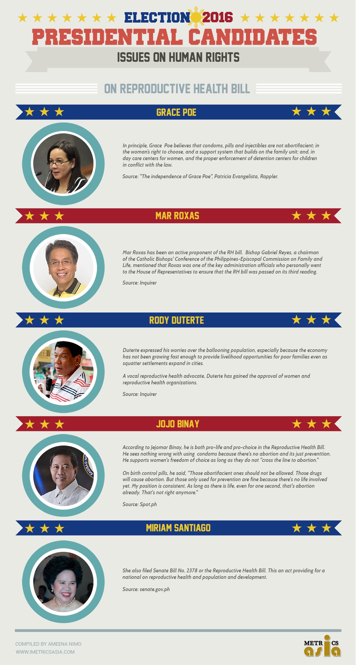 presidents infographic reproductive health bill