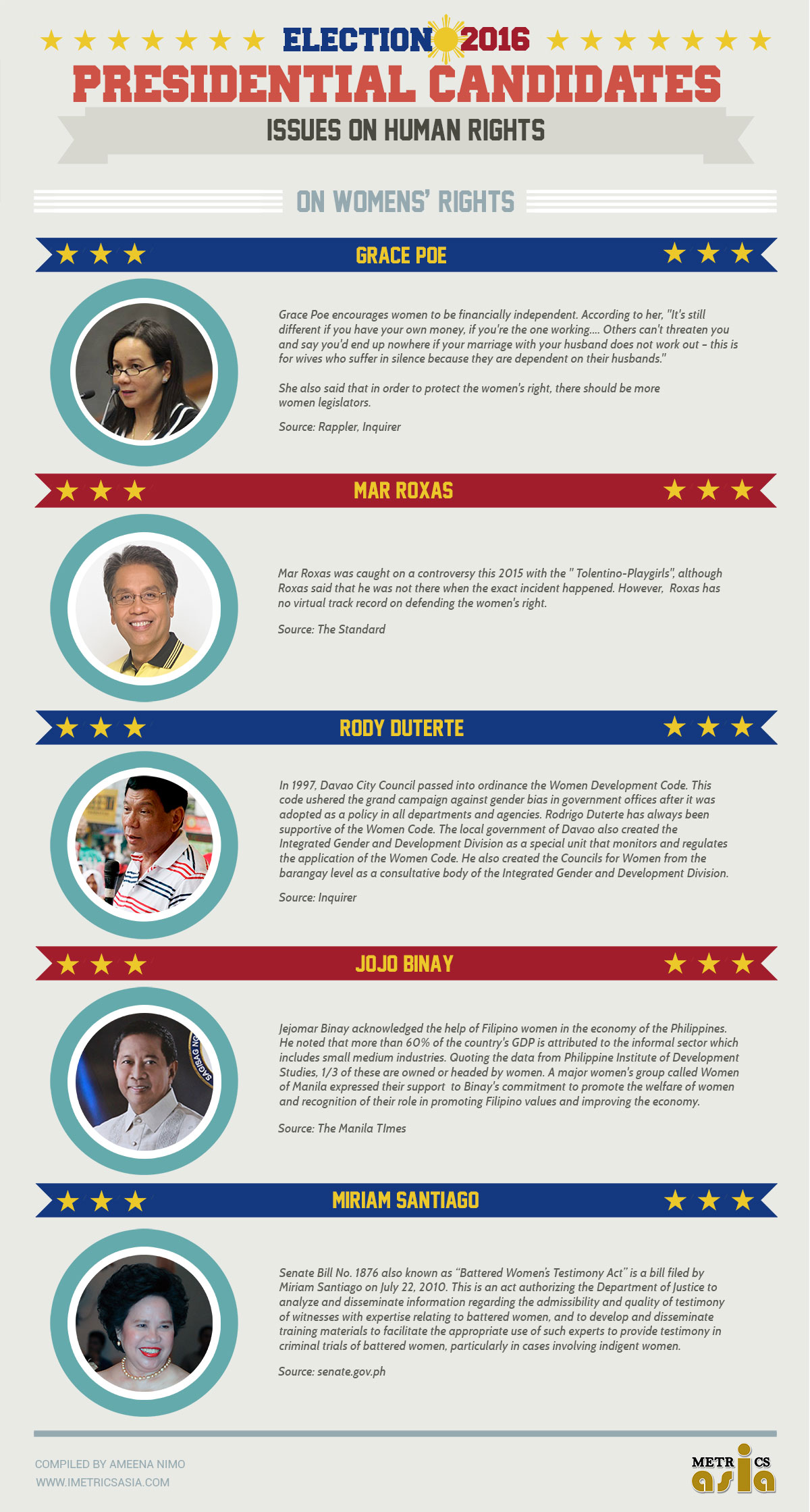 presidents infographic womens rights