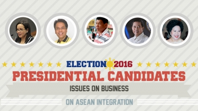 Presidential Assessment for May 2016 Elections | Issues on Business: ASEAN Integration
